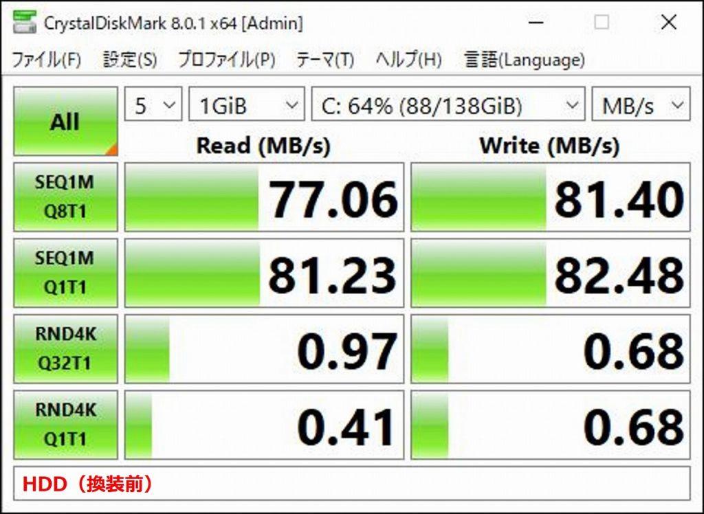 CrystalDiskMarkの結果(HDD)