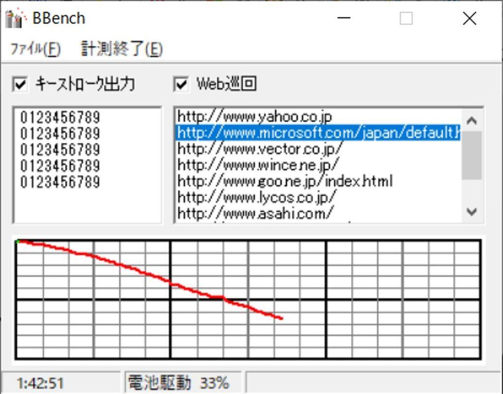 BBench V1.01 メイン画面